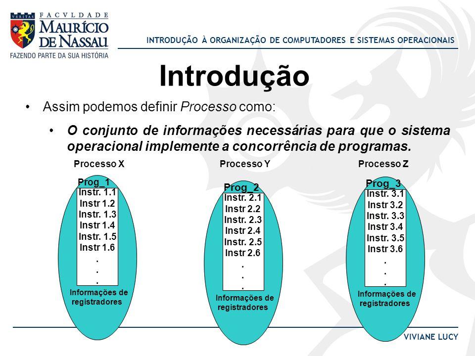 INTRODUÇÃO À ORGANIZAÇÃO DE COMPUTADORES E SISTEMAS OPERACIONAIS VIVIANE LUCY Instr.