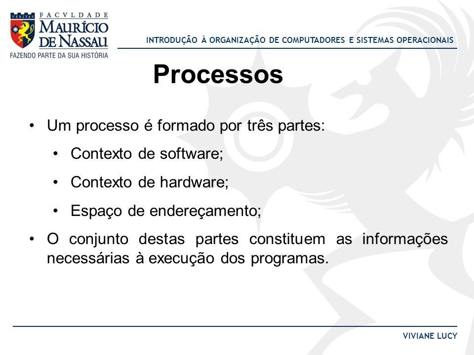INTRODUÇÃO À ORGANIZAÇÃO DE COMPUTADORES E SISTEMAS OPERACIONAIS VIVIANE LUCY Processos Um processo é formado por três partes: Contexto de software; Contexto de hardware; Espaço de endereçamento; O conjunto destas partes constituem as informações necessárias à execução dos programas.