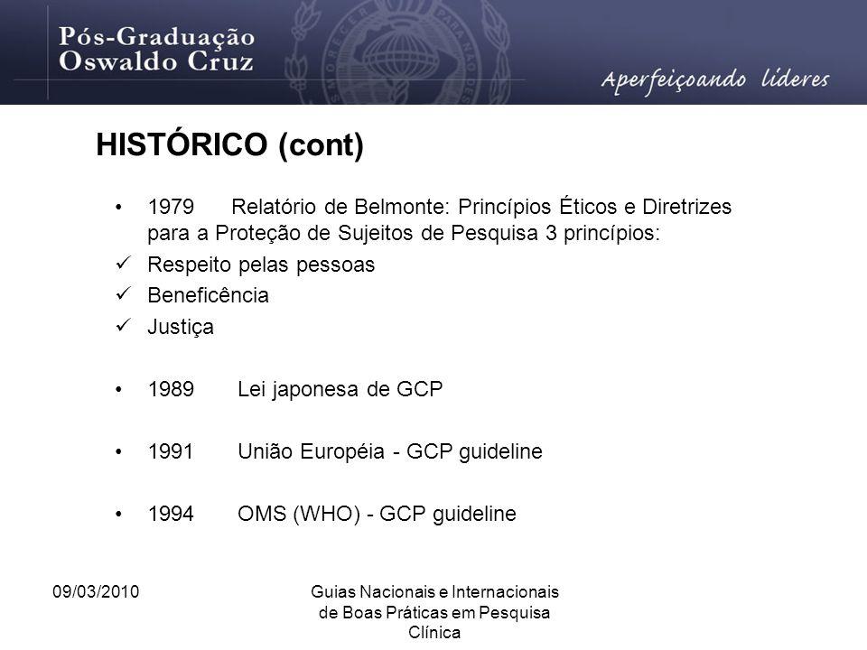 09/03/2010Guias Nacionais e Internacionais de Boas Práticas em Pesquisa Clínica HISTÓRICO (cont) 1979 Relatório de Belmonte: Princípios Éticos e Diret