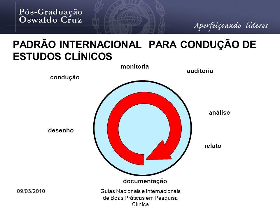 09/03/2010Guias Nacionais e Internacionais de Boas Práticas em Pesquisa Clínica PADRÃO INTERNACIONAL PARA CONDUÇÃO DE ESTUDOS CLÍNICOS monitoria relat