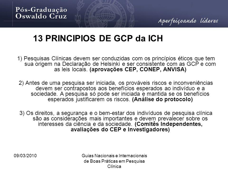 09/03/2010Guias Nacionais e Internacionais de Boas Práticas em Pesquisa Clínica 1) Pesquisas Clínicas devem ser conduzidas com os princípios éticos qu