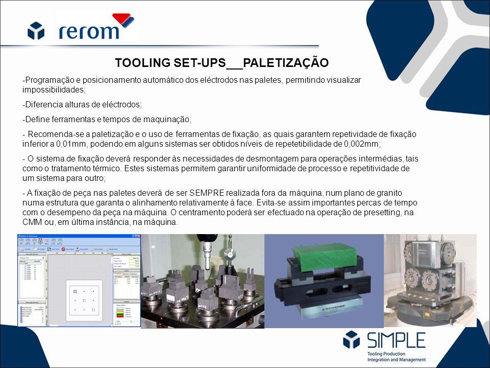 TOOLING SET-UPS PALETIZAÇÃO -Programação e posicionamento automático dos eléctrodos nas paletes, permitindo visualizar impossibilidades; -Diferencia a
