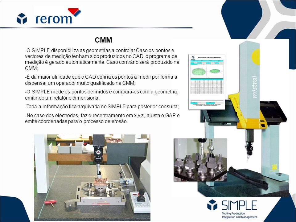 CMM -O SIMPLE disponibiliza as geometrias a controlar.Caso os pontos e vectores de medição tenham sido produzidos no CAD, o programa de medição é gera