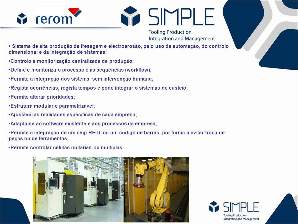 Sistema de alta produção de fresagem e electroerosão, pelo uso da automação, do controlo dimensional e da integração de sistemas; Controlo e monitoriz