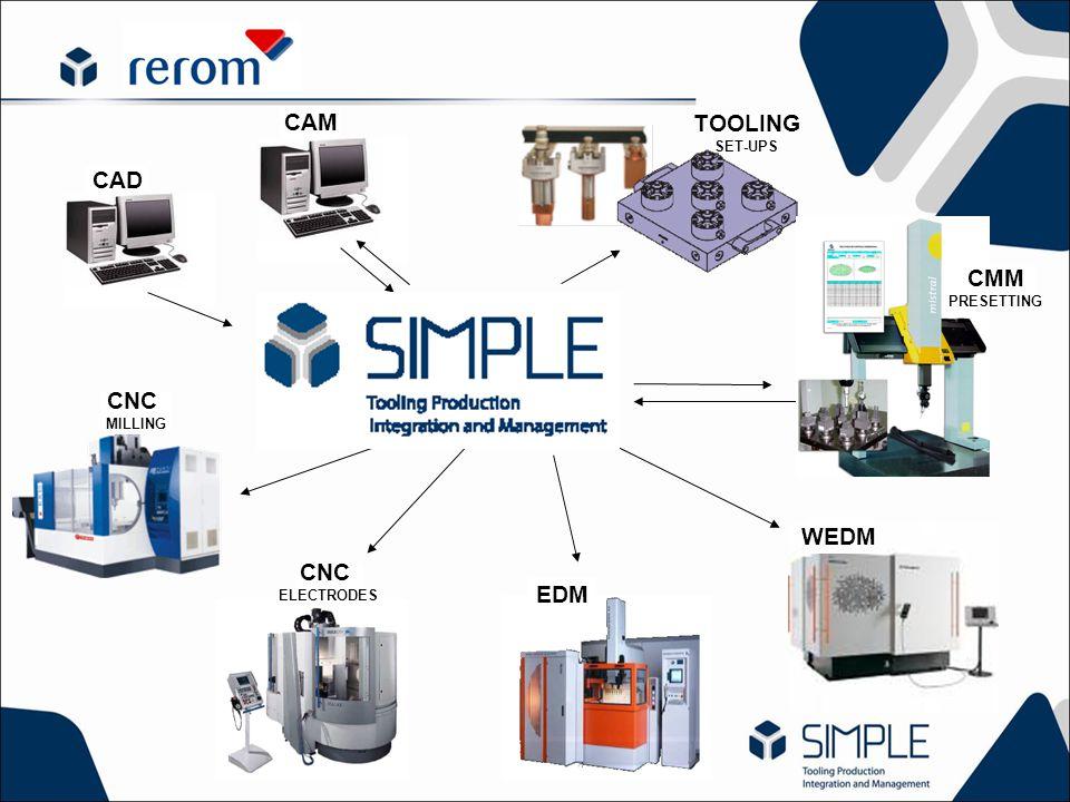 WEDM CAD EDM CAM CNC ELECTRODES TOOLING SET-UPS CNC MILLING CMM PRESETTING