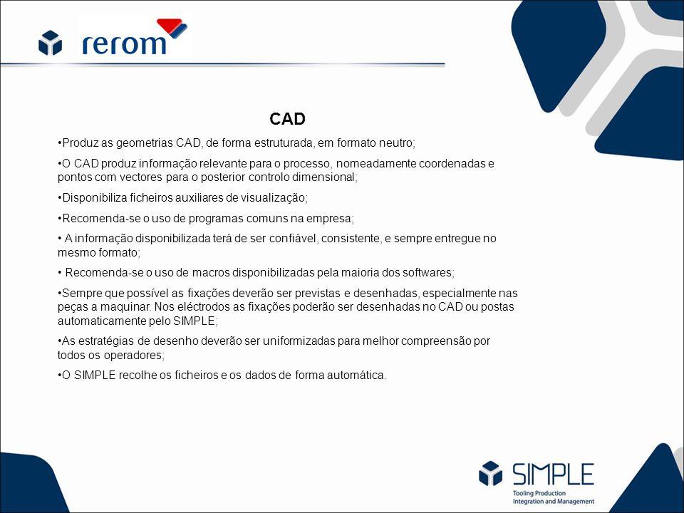 CAD Produz as geometrias CAD, de forma estruturada, em formato neutro; O CAD produz informação relevante para o processo, nomeadamente coordenadas e p