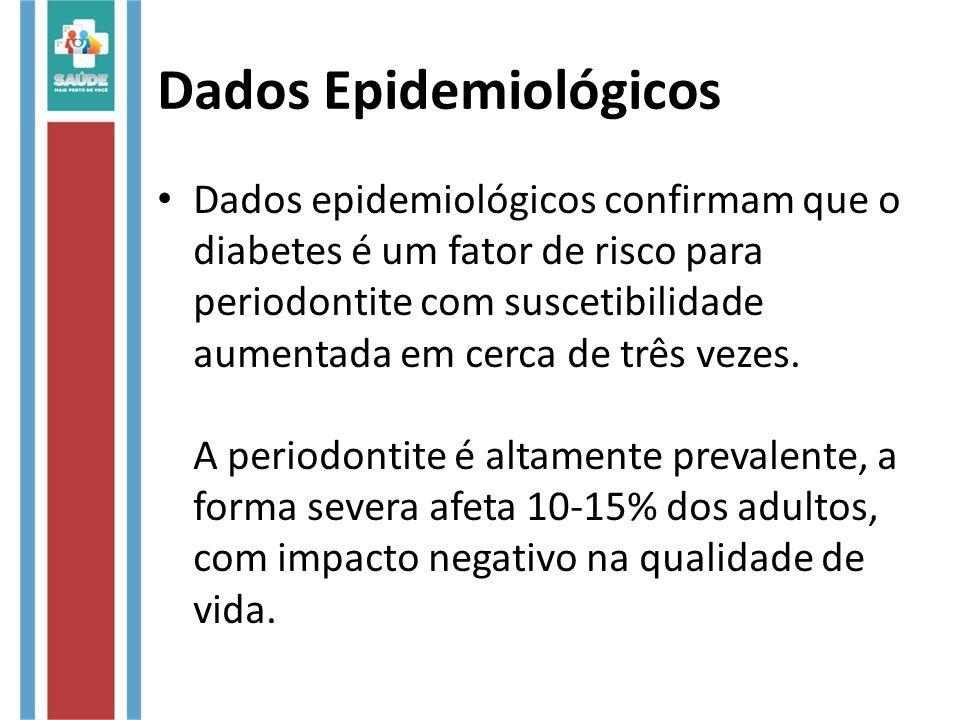 Dados Epidemiológicos Dados epidemiológicos confirmam que o diabetes é um fator de risco para periodontite com suscetibilidade aumentada em cerca de três vezes.