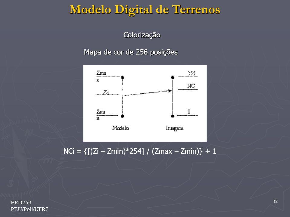 Modelo Digital de Terrenos 12 EED759 PEU/Poli/UFRJ Colorização Mapa de cor de 256 posições NCi = {[(Zi – Zmin)*254] / (Zmax – Zmin)} + 1