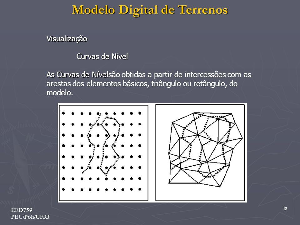 Modelo Digital de Terrenos 18 EED759 PEU/Poli/UFRJ Visualização Curvas de Nível As Curvas de Nível As Curvas de Nívelsão obtidas a partir de intercessões com as arestas dos elementos básicos, triângulo ou retângulo, do modelo.