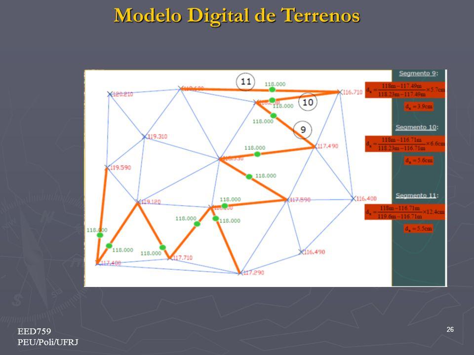 Modelo Digital de Terrenos 26 EED759 PEU/Poli/UFRJ