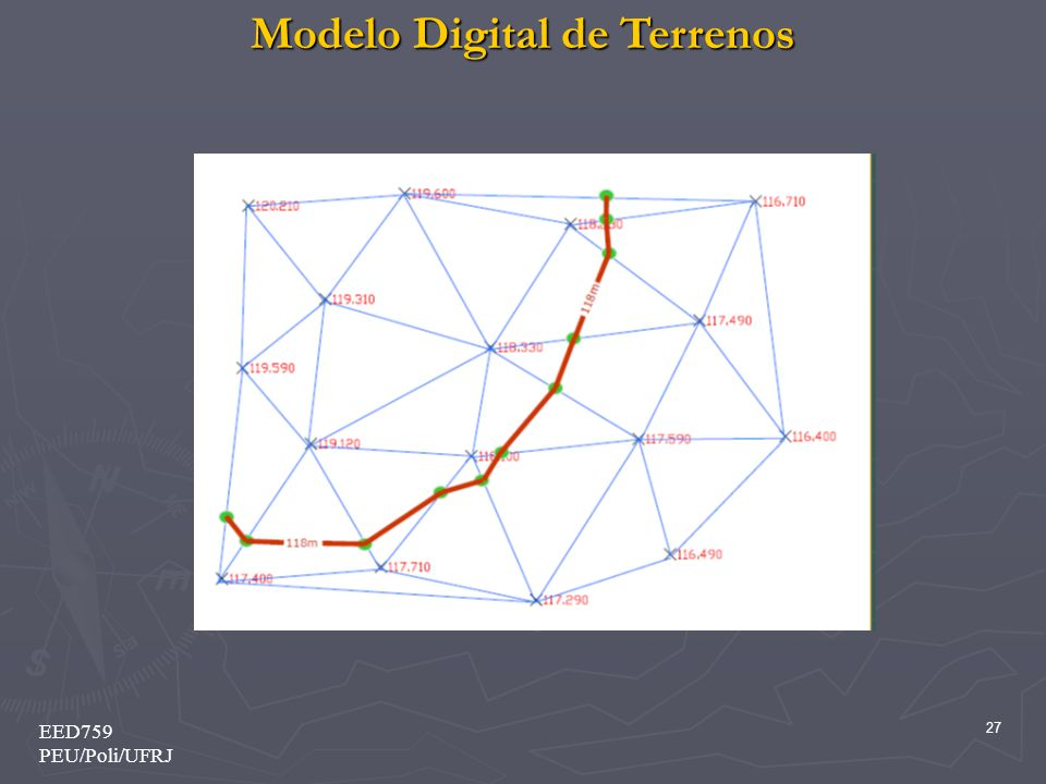 Modelo Digital de Terrenos 27 EED759 PEU/Poli/UFRJ