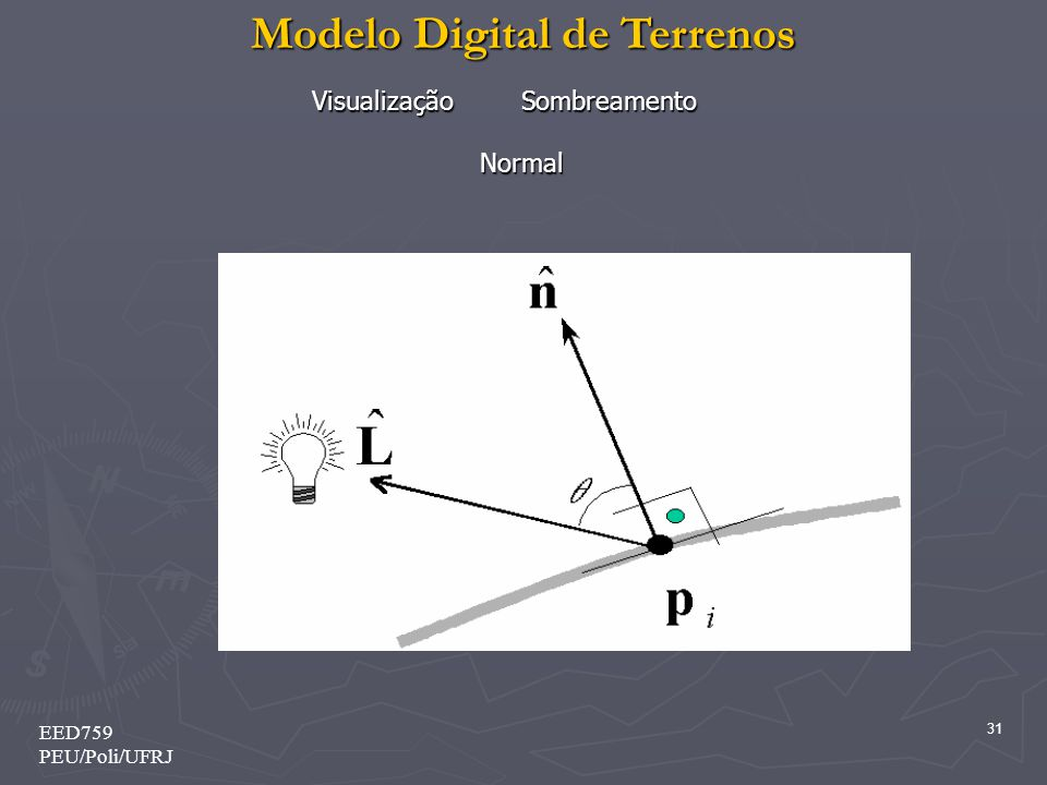 Modelo Digital de Terrenos 31 EED759 PEU/Poli/UFRJ VisualizaçãoSombreamento Normal
