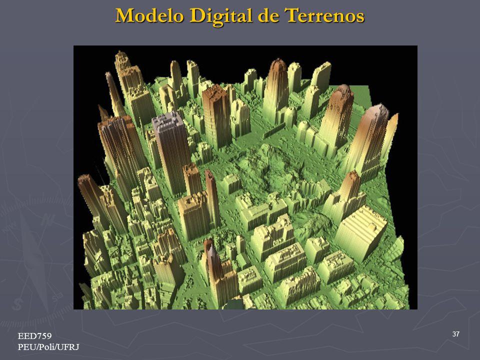 Modelo Digital de Terrenos 37 EED759 PEU/Poli/UFRJ