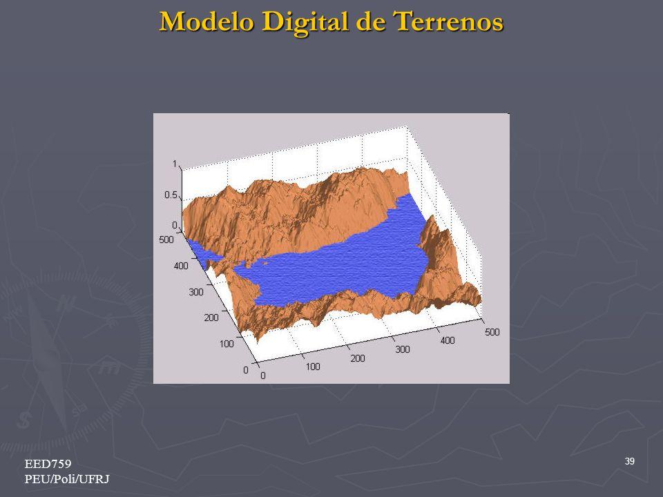 Modelo Digital de Terrenos 39 EED759 PEU/Poli/UFRJ