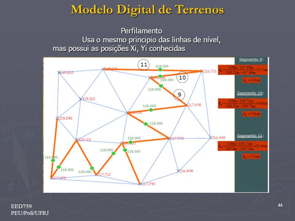 Modelo Digital de Terrenos 44 EED759 PEU/Poli/UFRJ Perfilamento Usa o mesmo principio das linhas de nível, mas possui as posições Xi, Yi conhecidas