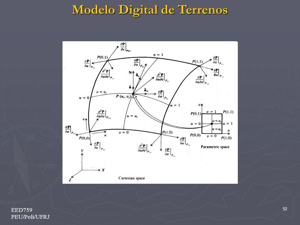 Modelo Digital de Terrenos 52 EED759 PEU/Poli/UFRJ