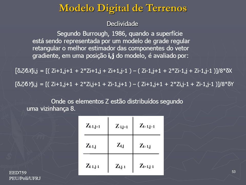Modelo Digital de Terrenos 53 EED759 PEU/Poli/UFRJ Segundo Burrough, 1986, quando a superfície está sendo representada por um modelo de grade regular retangular o melhor estimador das componentes do vetor gradiente, em uma posição i,j do modelo, é avaliado por: [ δZ/δX]i,j = [( Zi+1,j+1 + 2*Zi+1,j + Zi+1,j-1 ) – ( Zi-1,j+1 + 2*Zi-1,j + Zi-1,j-1 )]/8*δX [δZ/δY]i,j = [( Zi+1,j+1 + 2*Zi,j+1 + Zi-1,j+1 ) – ( Zi+1,j+1 + 2*Zi,j-1 + Zi-1,j-1 )]/8*δY Onde os elementos Z estão distribuídos segundo uma vizinhança 8.