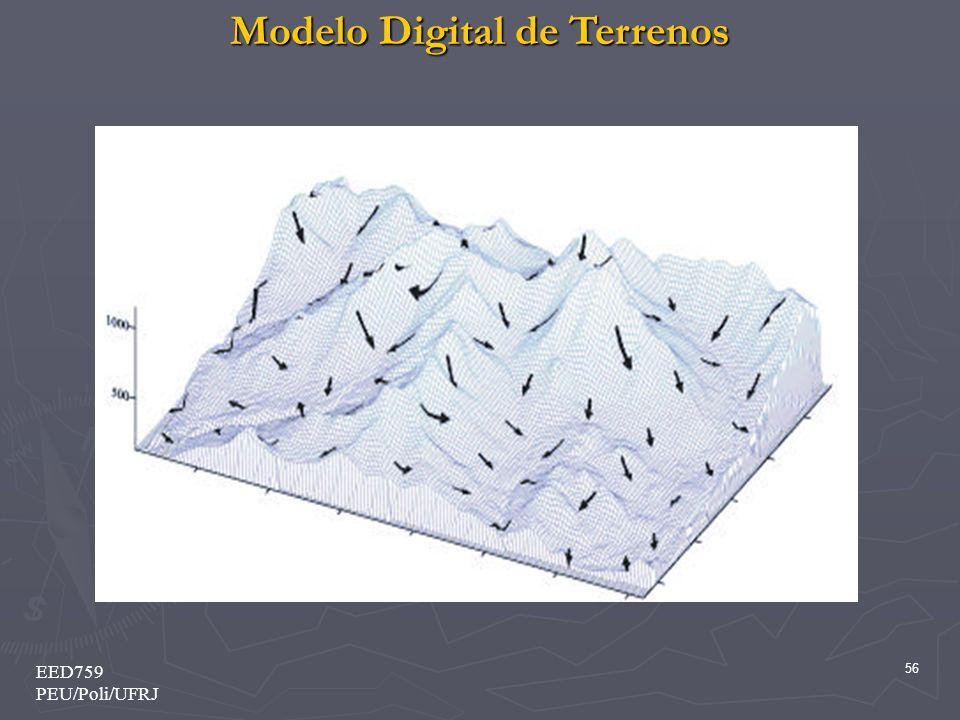 Modelo Digital de Terrenos 56 EED759 PEU/Poli/UFRJ