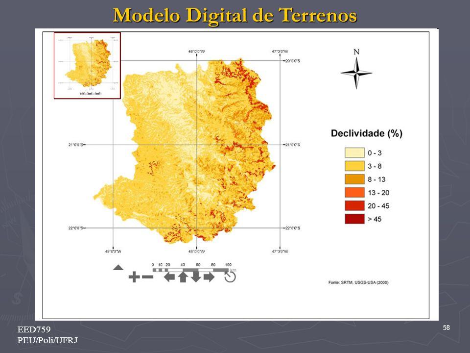 Modelo Digital de Terrenos 58 EED759 PEU/Poli/UFRJ