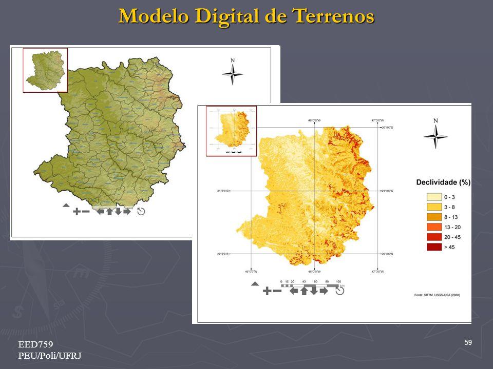 Modelo Digital de Terrenos 59 EED759 PEU/Poli/UFRJ
