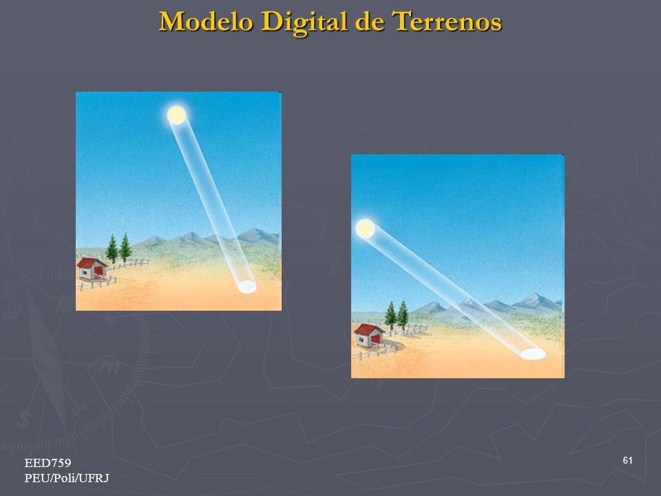 Modelo Digital de Terrenos 61 EED759 PEU/Poli/UFRJ