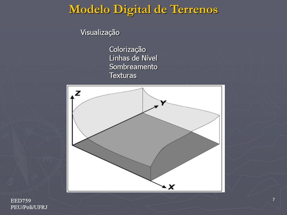 Modelo Digital de Terrenos 38 EED759 PEU/Poli/UFRJ VisualizaçãoTexturas