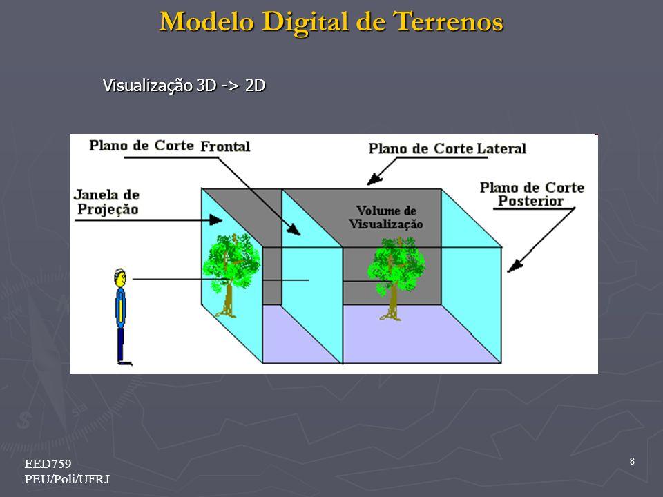 Modelo Digital de Terrenos 19 EED759 PEU/Poli/UFRJ Geração de Curvas de Nível Existem, basicamente, 2 métodos de geração de mapas de contornos a partir do modelo de grade, independentes do tipo de grade: Geração por Linhas e Geração por Segmentos.