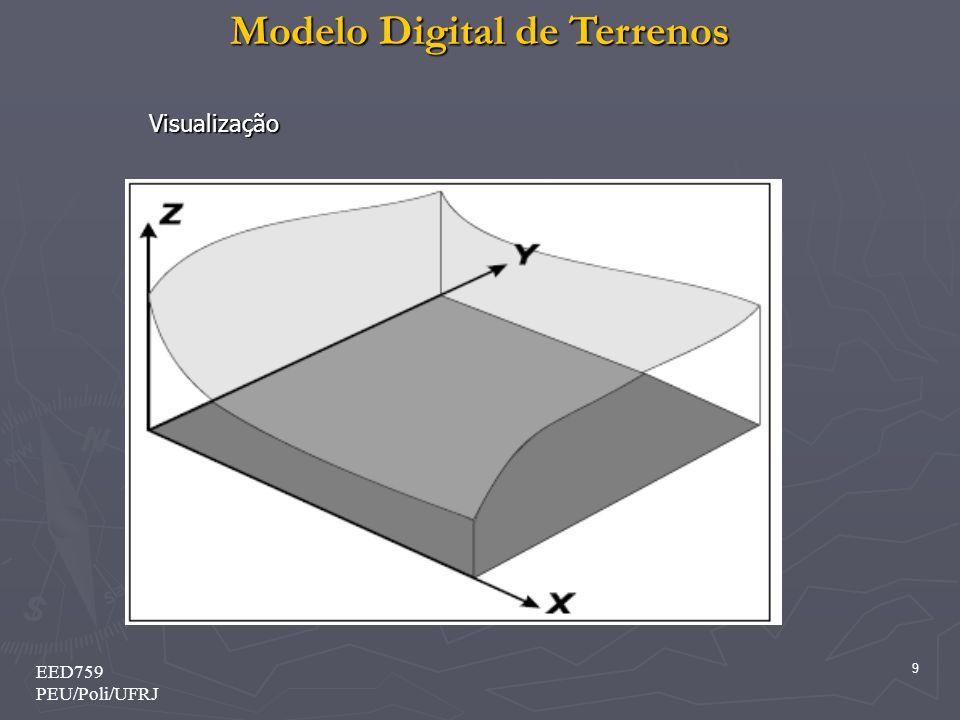 Modelo Digital de Terrenos 20 EED759 PEU/Poli/UFRJ Geração por Linhas ou Seguidor de Linhas O método seguidor de linhas é um método que gera cada linha de contorno em um único passo.