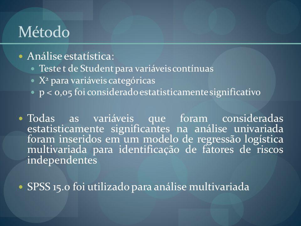 Método Análise estatística: Teste t de Student para variáveis contínuas X 2 para variáveis categóricas p < 0,05 foi considerado estatisticamente signi