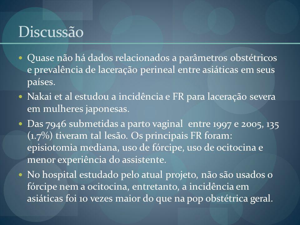 Discussão Quase não há dados relacionados a parâmetros obstétricos e prevalência de laceração perineal entre asiáticas em seus países. Nakai et al est