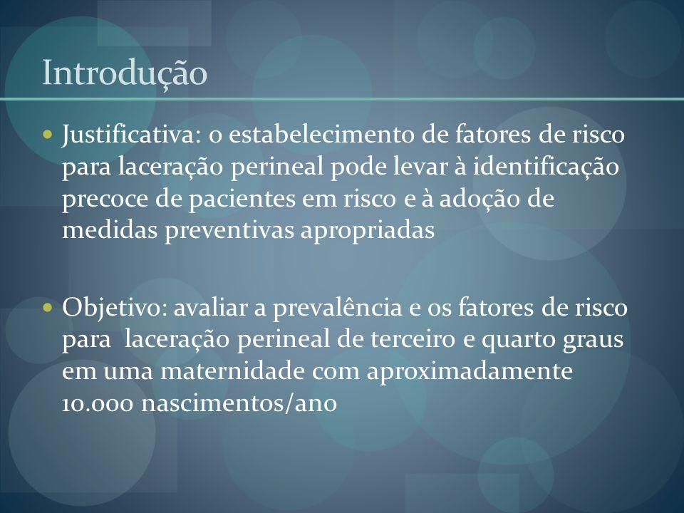 Introdução Justificativa: o estabelecimento de fatores de risco para laceração perineal pode levar à identificação precoce de pacientes em risco e à a