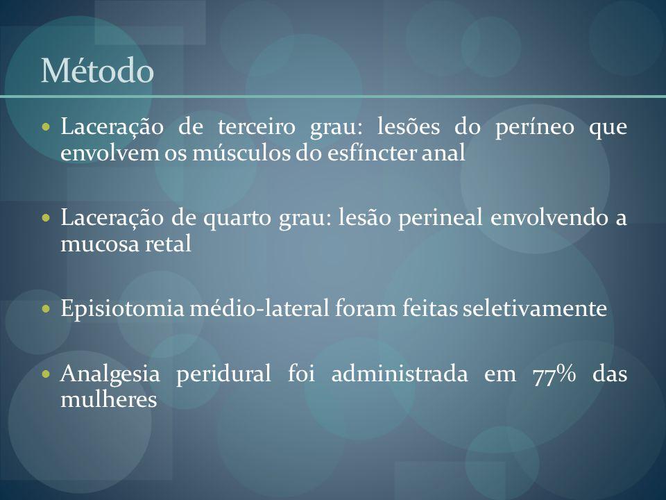 Método Laceração de terceiro grau: lesões do períneo que envolvem os músculos do esfíncter anal Laceração de quarto grau: lesão perineal envolvendo a
