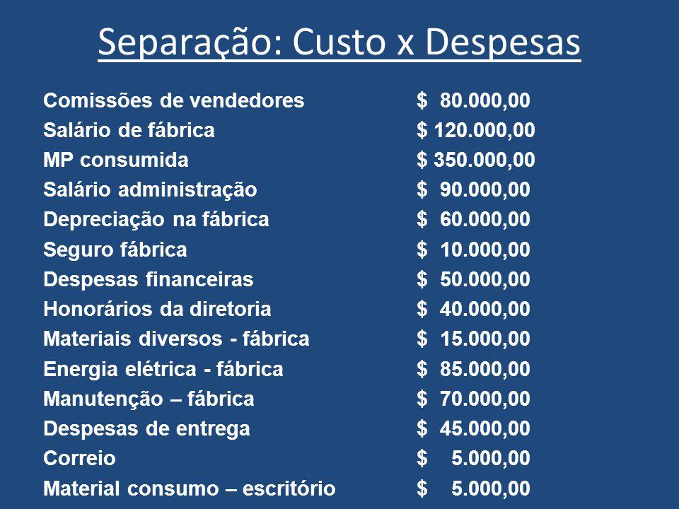 Separação: Custo x Despesas Comissões de vendedores$ 80.000,00 Salário de fábrica$ 120.000,00 MP consumida$ 350.000,00 Salário administração$ 90.000,0