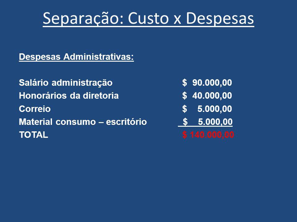 Separação: Custo x Despesas Despesas Administrativas: Salário administração$ 90.000,00 Honorários da diretoria$ 40.000,00 Correio$ 5.000,00 Material consumo – escritório $ 5.000,00 TOTAL $ 140.000,00