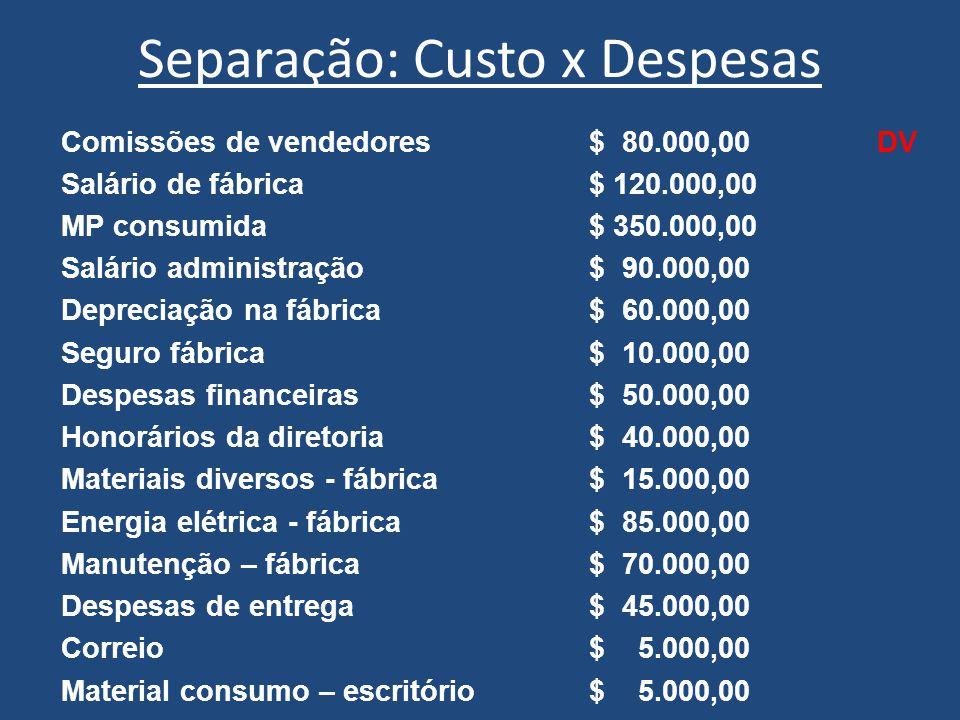 Separação: Custo x Despesas Comissões de vendedores$ 80.000,00DV Salário de fábrica$ 120.000,00 MP consumida$ 350.000,00 Salário administração$ 90.000