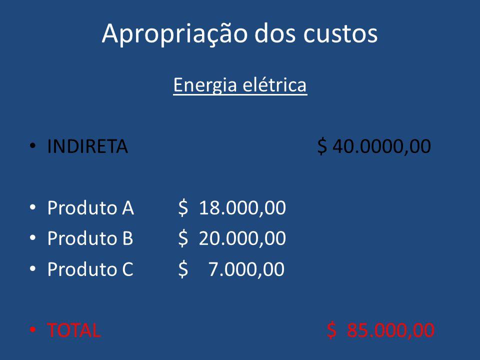 Apropriação dos custos Energia elétrica INDIRETA$ 40.0000,00 Produto A $ 18.000,00 Produto B $ 20.000,00 Produto C $ 7.000,00 TOTAL $ 85.000,00
