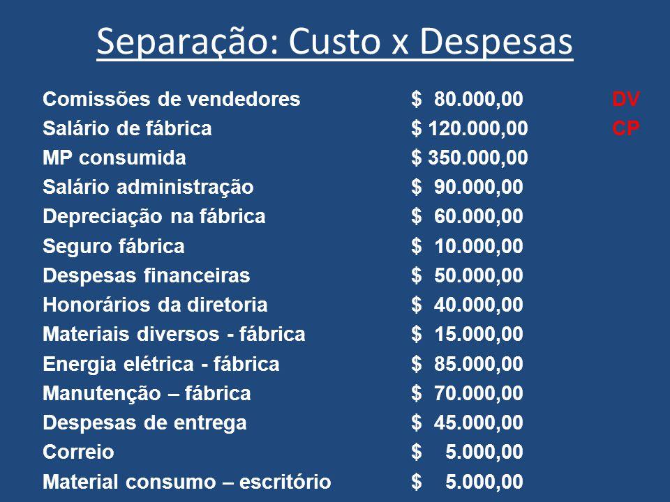 Separação: Custo x Despesas Comissões de vendedores$ 80.000,00DV Salário de fábrica$ 120.000,00CP MP consumida$ 350.000,00 Salário administração$ 90.0