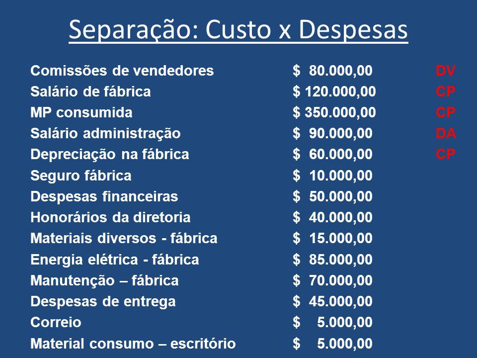 Separação: Custo x Despesas Despesas de Venda: Comissões de vendedores$ 80.000,00 Despesas de entrega $ 45.000,00 TOTAL $ 125.000,00