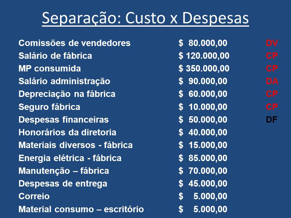 Separação: Custo x Despesas Despesas Financeiras: Despesas financeira $ 50.000,00 TOTAL $ 50.000,00 As despesas que não entram no custo de produção, são descarregadas diretamente no resultado do período, sem serem alocadas ao produto.