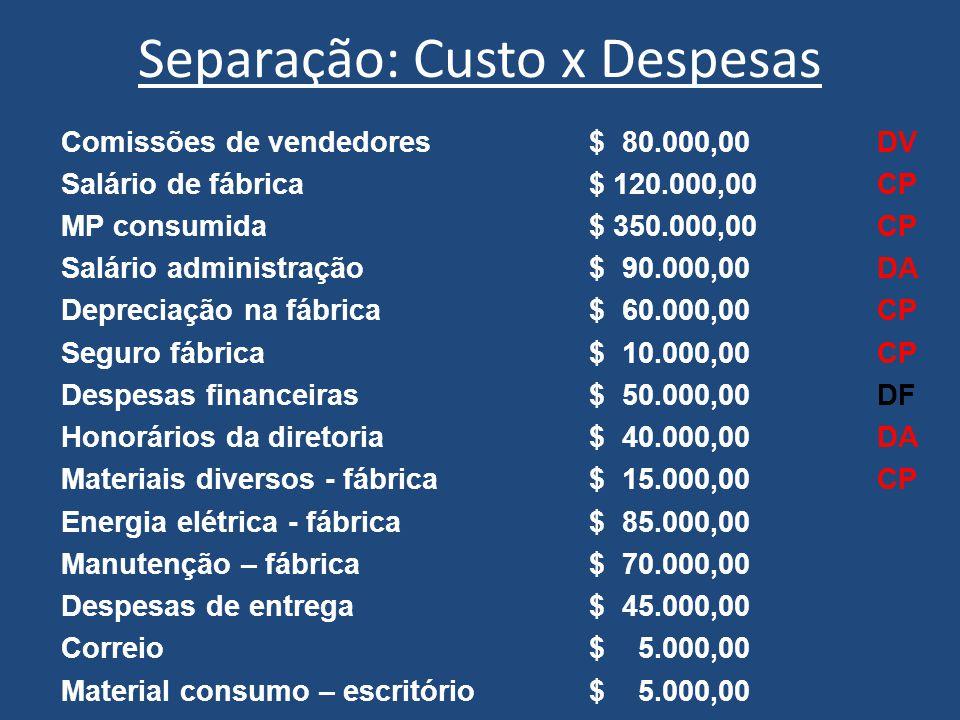 Separação: Custo x Despesas Comissões de vendedores$ 80.000,00DV Salário de fábrica$ 120.000,00CP MP consumida$ 350.000,00CP Salário administração$ 90
