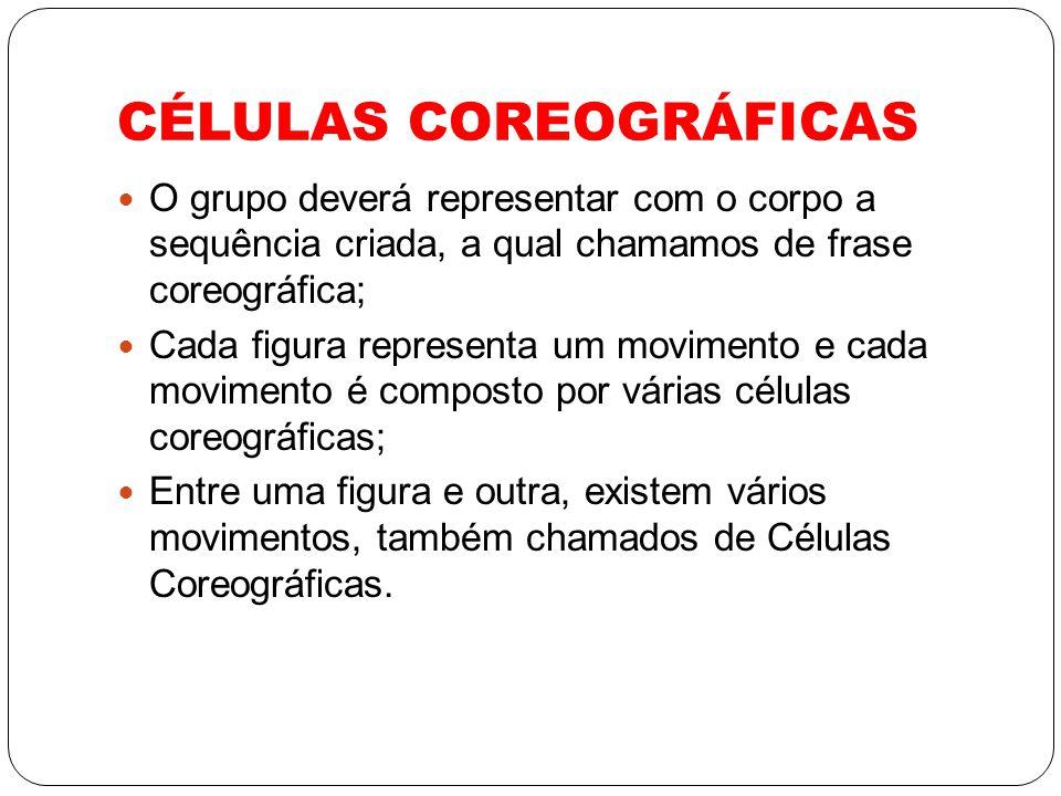 CÉLULAS COREOGRÁFICAS O grupo deverá representar com o corpo a sequência criada, a qual chamamos de frase coreográfica; Cada figura representa um movi