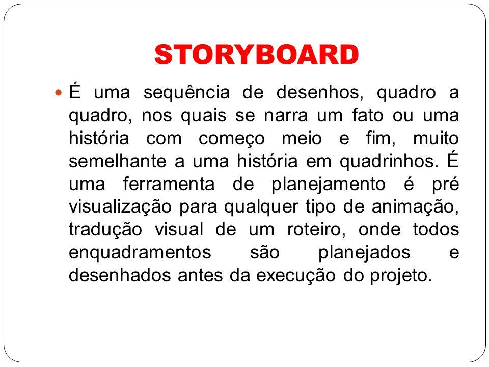 STORYBOARD É uma sequência de desenhos, quadro a quadro, nos quais se narra um fato ou uma história com começo meio e fim, muito semelhante a uma hist