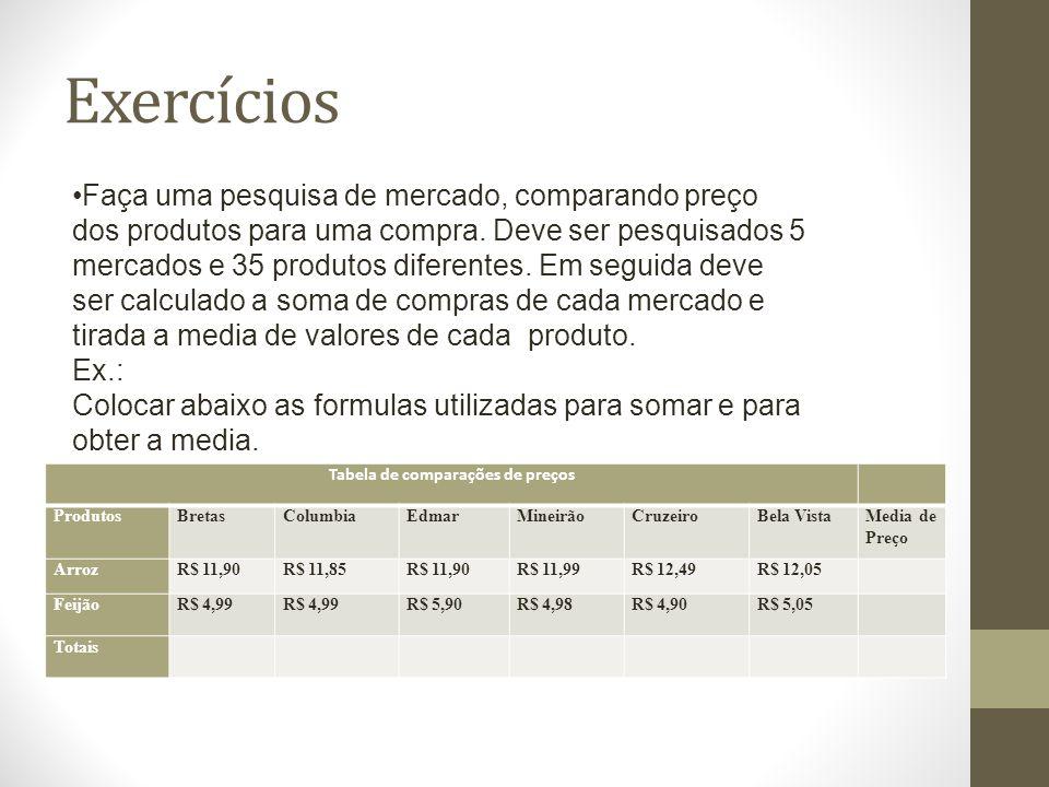 Exercícios Tabela de comparações de preços ProdutosBretasColumbiaEdmarMineirãoCruzeiroBela VistaMedia de Preço ArrozR$ 11,90R$ 11,85R$ 11,90R$ 11,99R$