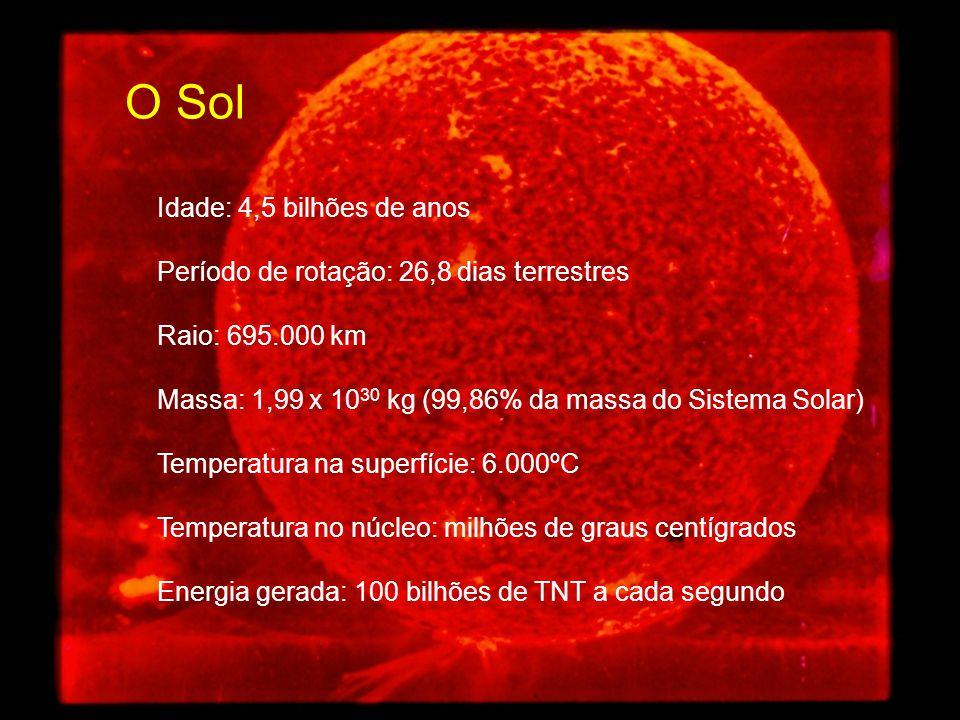 O Sol Idade: 4,5 bilhões de anos Período de rotação: 26,8 dias terrestres Raio: 695.000 km Massa: 1,99 x 10 30 kg (99,86% da massa do Sistema Solar) T