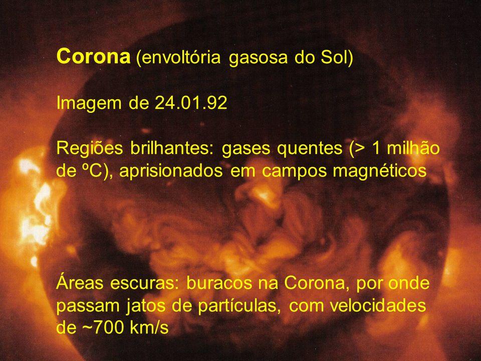Corona (envoltória gasosa do Sol) Imagem de 24.01.92 Regiões brilhantes: gases quentes (> 1 milhão de ºC), aprisionados em campos magnéticos Áreas esc