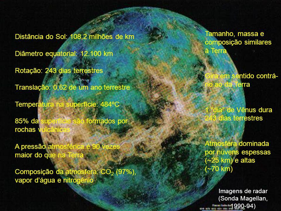 Distância do Sol: 108,2 milhões de km Diâmetro equatorial: 12.100 km Rotação: 243 dias terrestres Translação: 0,62 de um ano terrestre Temperatura na