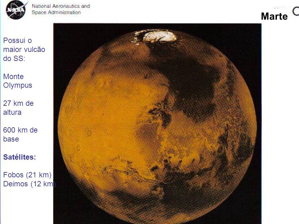 Marte Possui o maior vulcão do SS: Monte Olympus 27 km de altura 600 km de base Satélites: Fobos (21 km) Deimos (12 km)