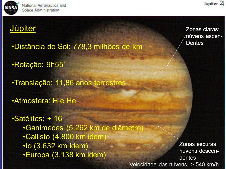 Júpiter Distância do Sol: 778,3 milhões de km Rotação: 9h55' Translação: 11,86 anos terrestres Atmosfera: H e He Satélites: + 16 Ganimedes (5.262 km d
