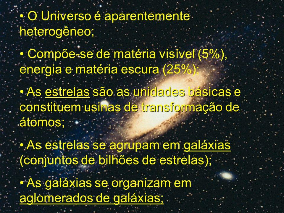 O Universo é aparentemente heterogêneo; Compõe-se de matéria visível (5%), energia e matéria escura (25%); As estrelas são as unidades básicas e const