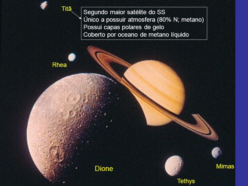 Dione Tethys Mimas Rhea Titã Segundo maior satélite do SS Único a possuir atmosfera (80% N; metano) Possui capas polares de gelo Coberto por oceano de
